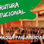 VOTE: Restaurar a Monarquia Parlamentarista no Brasil seria a única solução para o país?